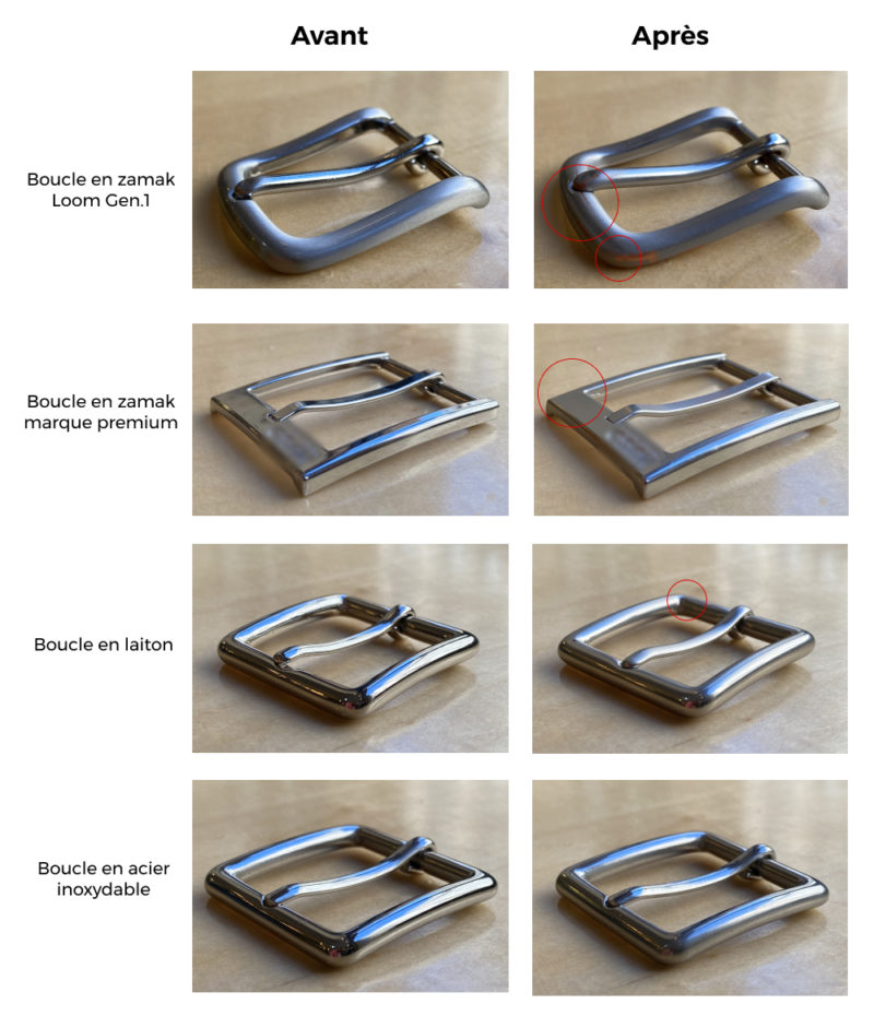ceinture loom résistante comparaison tests