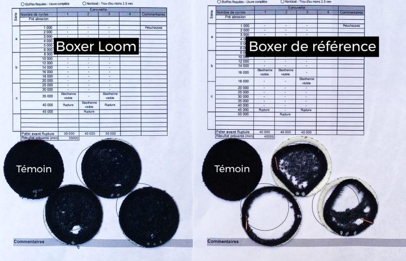 boxer loom tests labo
